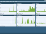 thumb for Tenable Network Security Log Correlation Engine v3.6