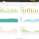 thumb for ManageEngine EventLog Analyzer v10.0