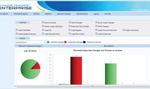 thumb for New Net Technologies NNT Change Tracker Enterprise