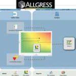 thumb for Allgress Insight and Risk Manager v4.1
