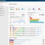 thumb for Digital Defense Frontline Vulnerability Manager