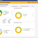 thumb for Symantec Endpoint Protection 14