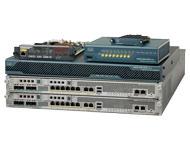 Best IPsec/SSL VPN