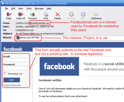 Security@Facebookmail