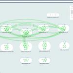 thumb for Illumio - Adaptive Security Platform