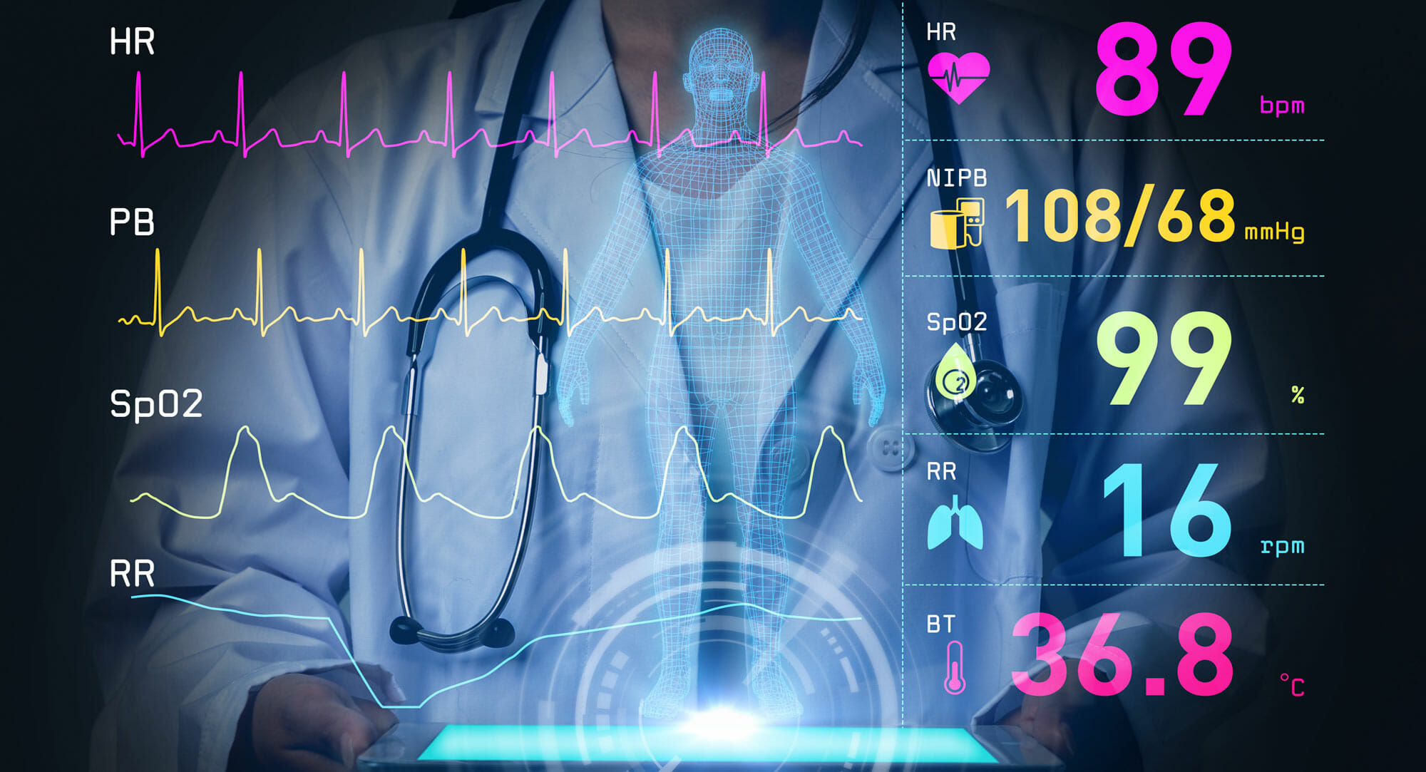 Privacy in critical care after telehealth demands jump