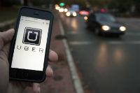 Uber GDPR